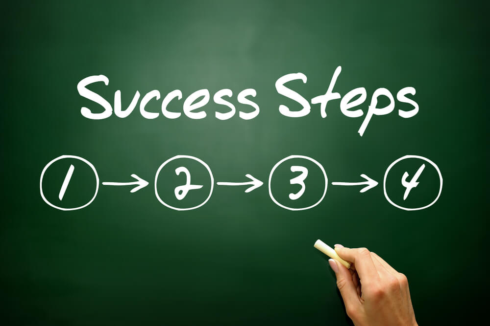 4 Steps to Selling Solutions Successfully